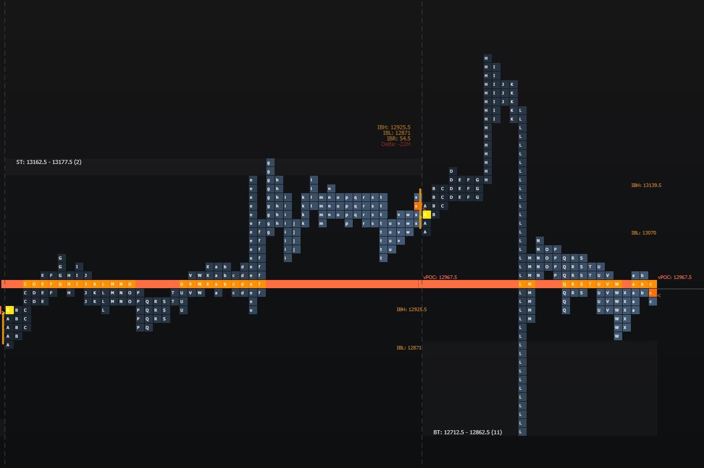 bitcoinmarketprofile