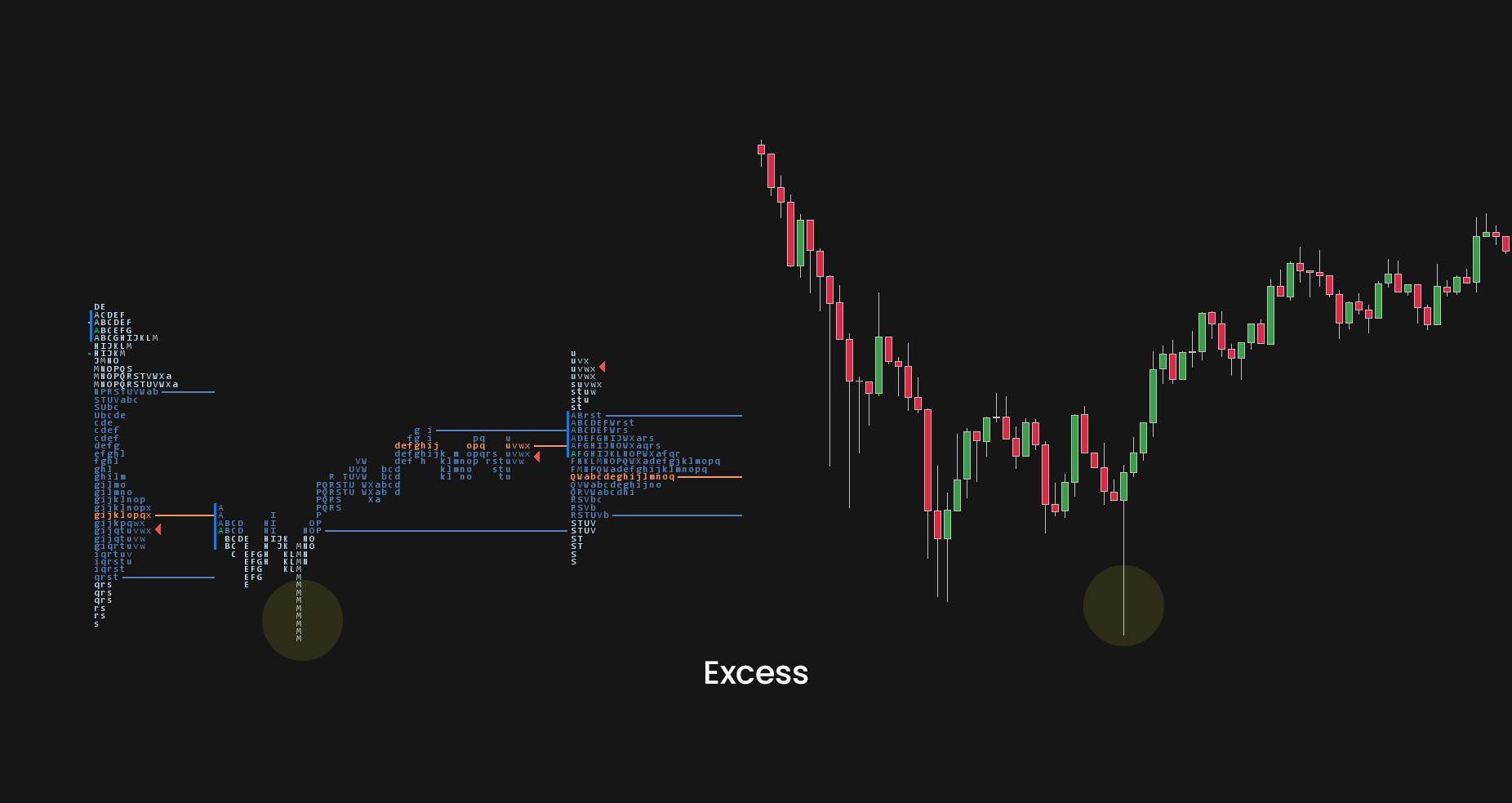 marketprofileexcess