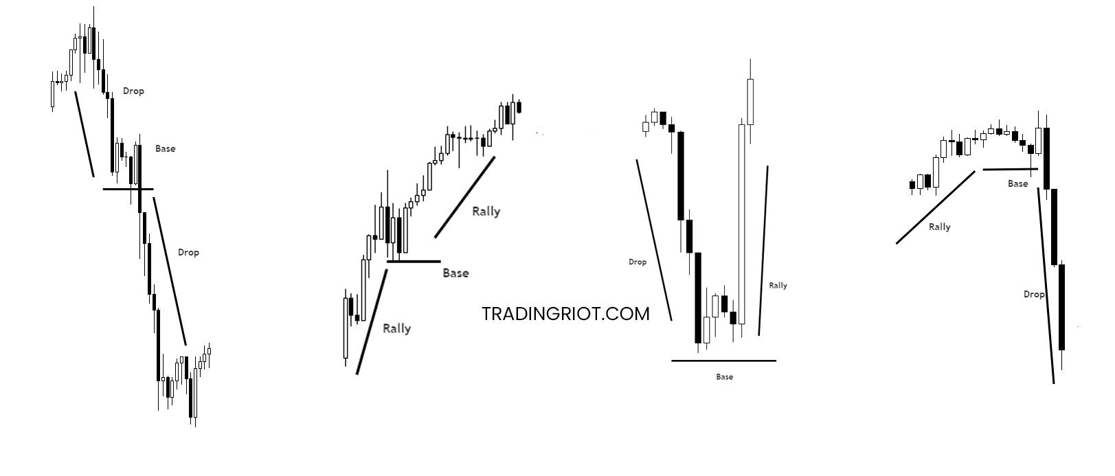 supply-demand-trading